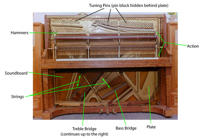 Evaluating Used Pianos - Integrity Piano Service